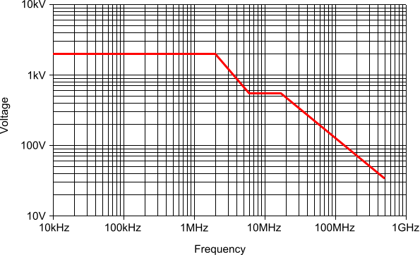 HP-9258