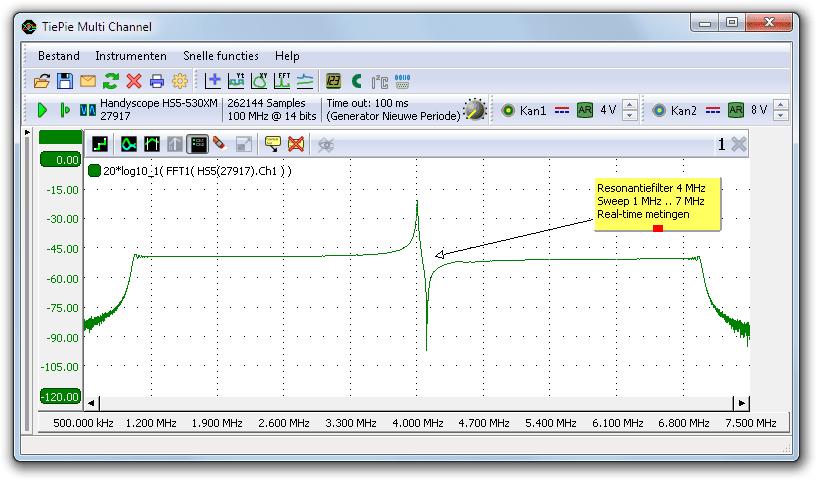 HS5 oscilloscoopmeting van een resonantiefilter gevoed met een sweep van 1MHz tot 7MHz vanuit een HandyscopeHS5 generator.