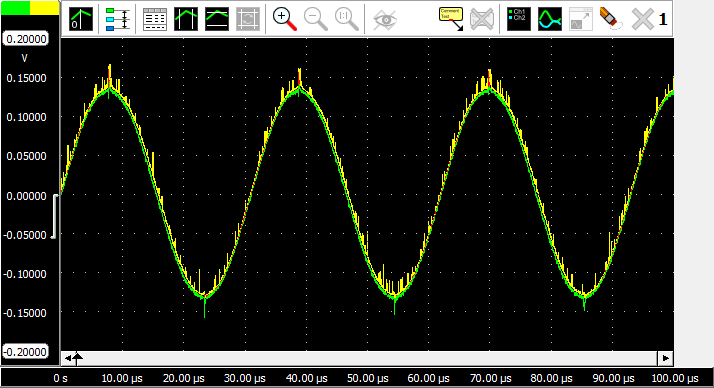 Min / Max detector