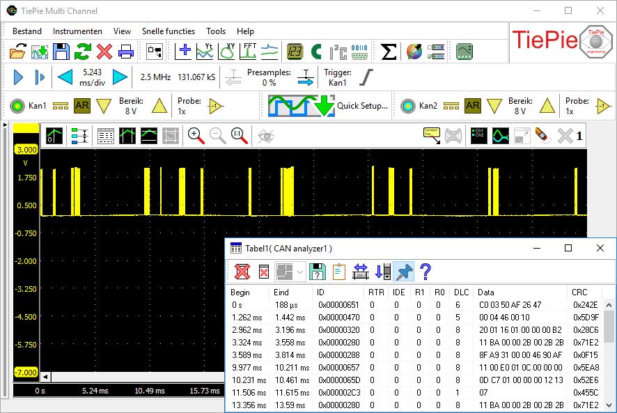 Data gedecodeerd door een CAN analyzer