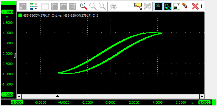 Oscilloscope in XY mode