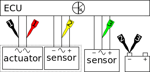 Measuring diagram with connections to turbo charger sensors and actuator