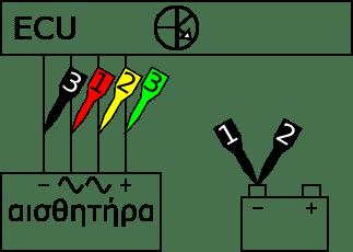 Διάγραμμα μέτρησης