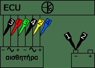 Σχηματικό διάγραμμα μέτρησης