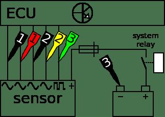 Measuring diagram