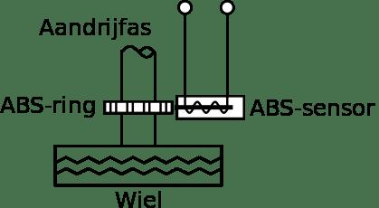 Schematiche weergave inductieve ABS-sensor
