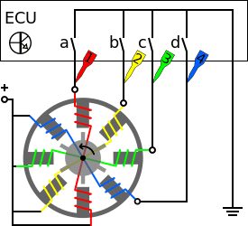 Schematic display of a stepper motor